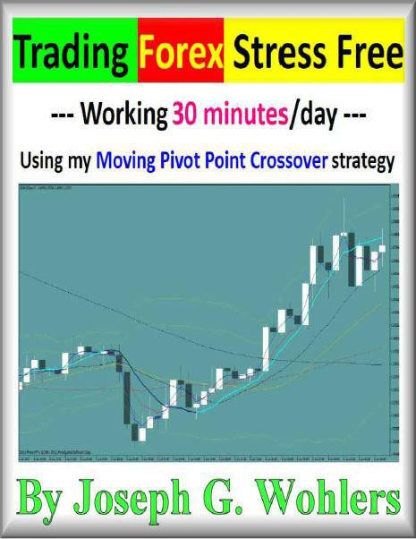 trading-forex-stress-free-30-minutes-day-trading