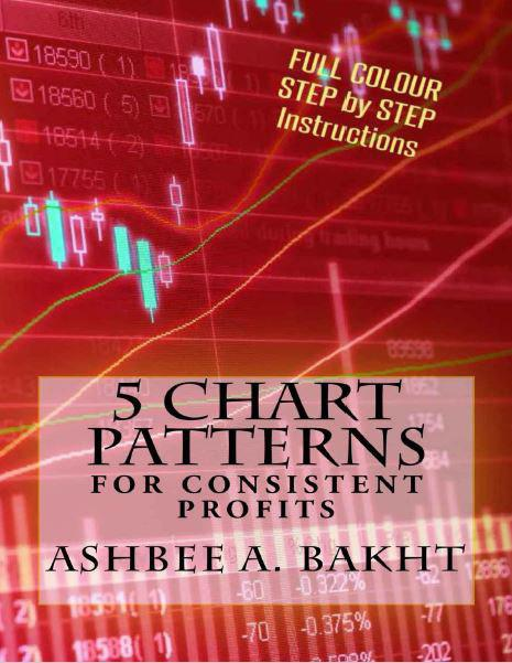 5-chart-patterns-for-consistent-profits