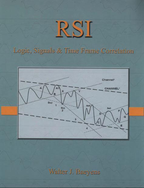 rsi-logic-signals-time-frame-correlation